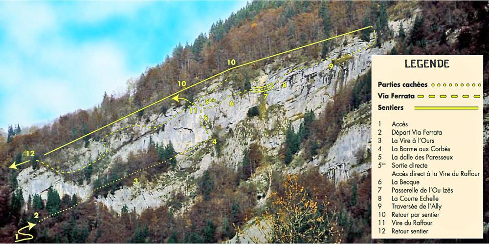 Topo Via ferrata du Mont de Sixt-Fer-à-Cheval