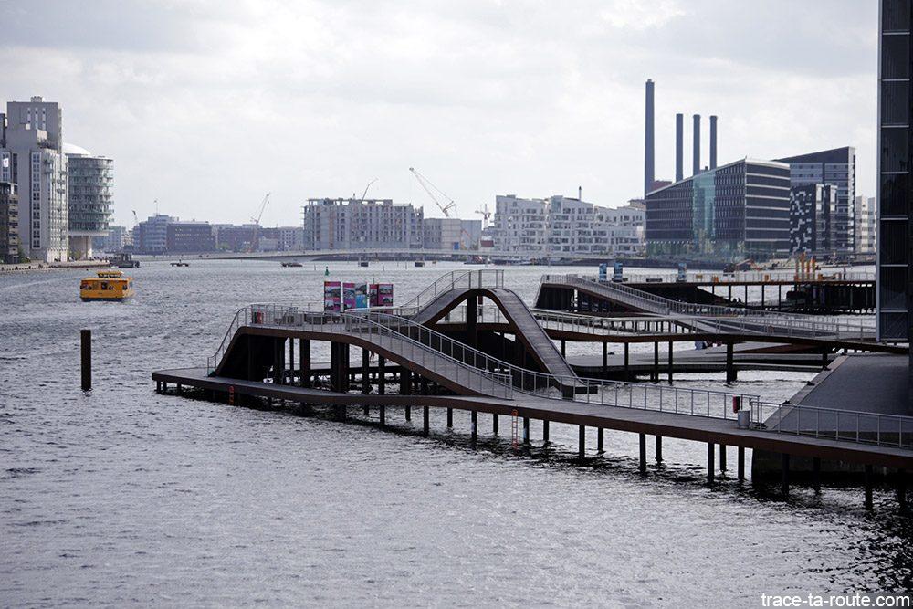 Rivière Syhavnen de Copenhague avec la promenade Kalvebod Bølge