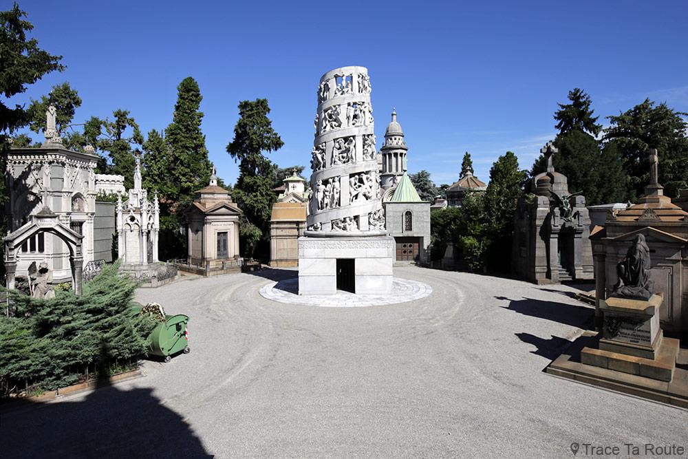 Nécropole (1931-1936) Giannino Castiglioni, Famille Antonio Bernocchi - Cimetière Monumental de Milan