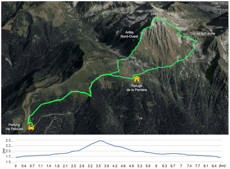 Topo itinéraire randonnée aux Grands Moulins en boucle avec l'arête Nord-Ouest