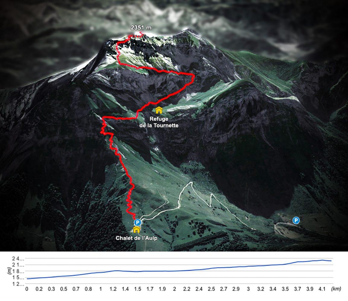Itinéraire de randonnée à La Tournette depuis le Chalet de l'Aulp, au-dessus d'Annecy, Haute-Savoie