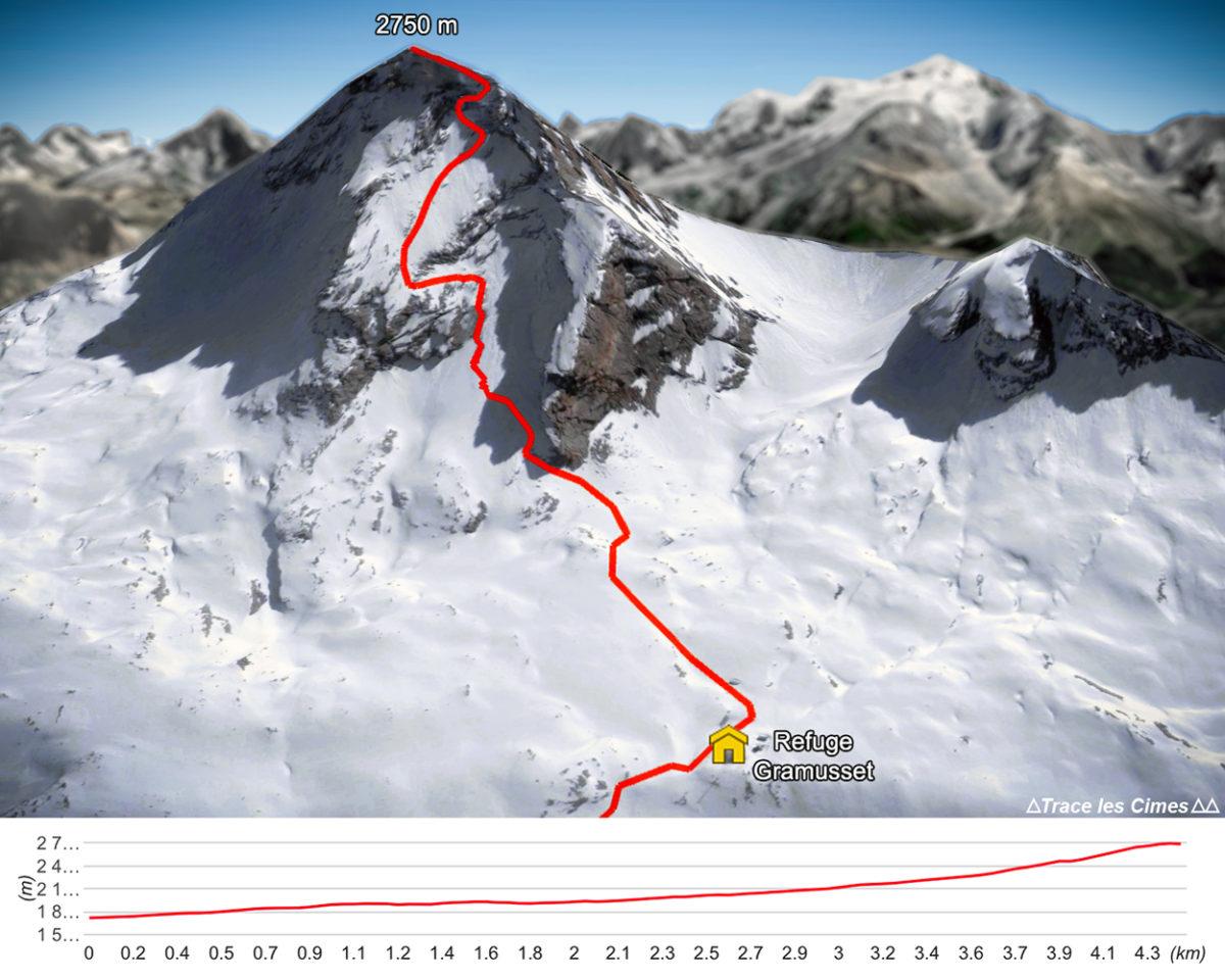 Itinéraire randonnée de la Pointe Percée par la voie normale, Aravis