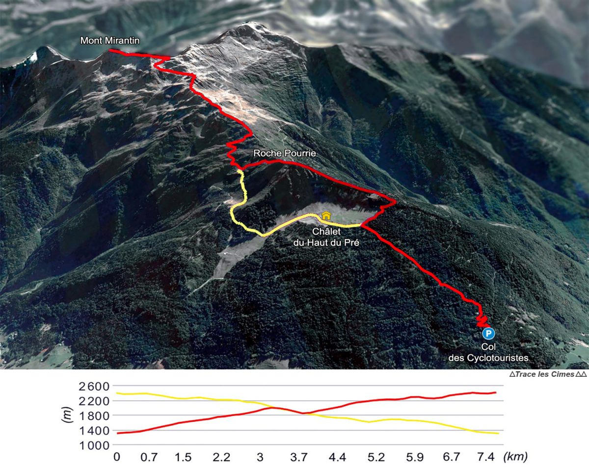 Topo Tracé de l'itinéraire de randonnée à la Roche Pourrie et au Mont Mirantin - Massif du Beaufortain, Savoie